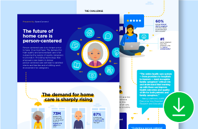 Future of Home Care is Person-Centered Infographic Download