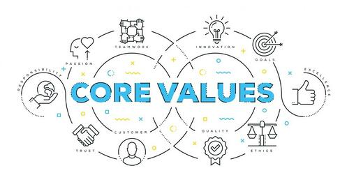 Core-Values-7-9